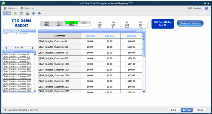 YTD Sales Report in QuickBooks Advanced