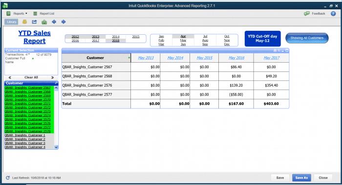 YTD Sales Report in QuickBooks Advanced